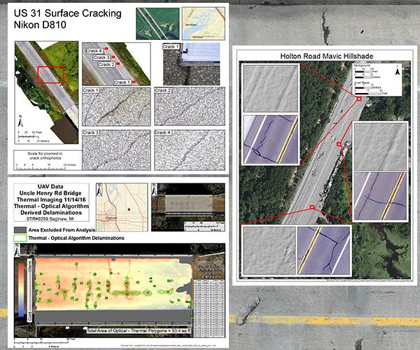 Implementing UAV Capabilities